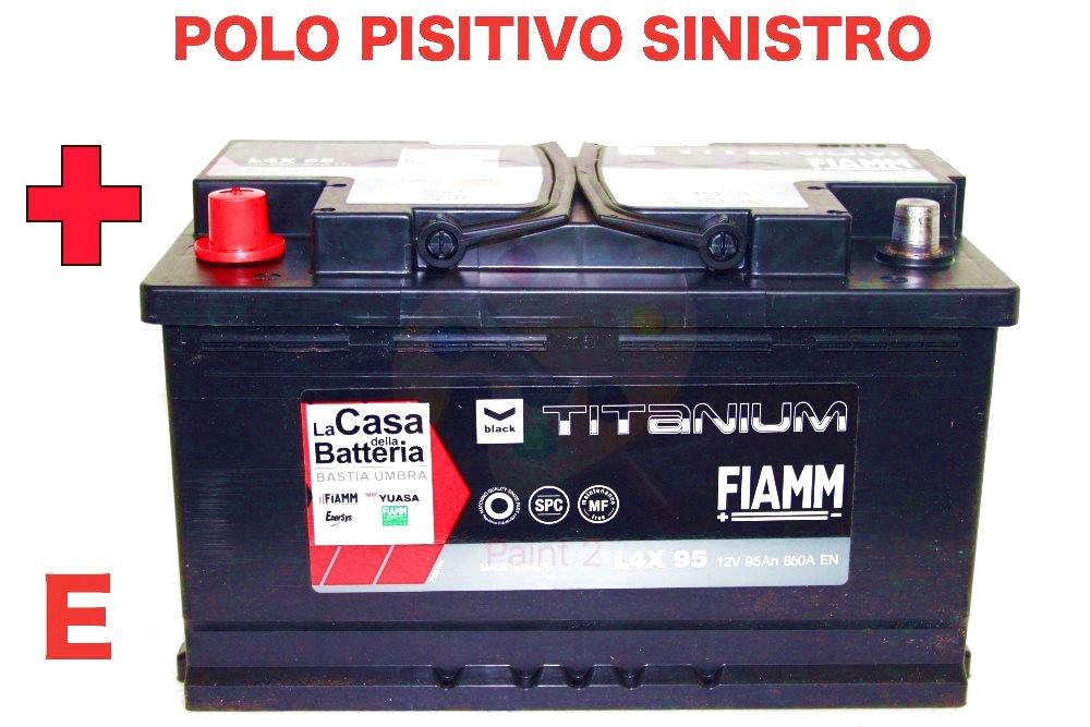La polarita di una batteria per auto come riconoscere la polarit della vostra batteria la casa - Batteria per casa ...